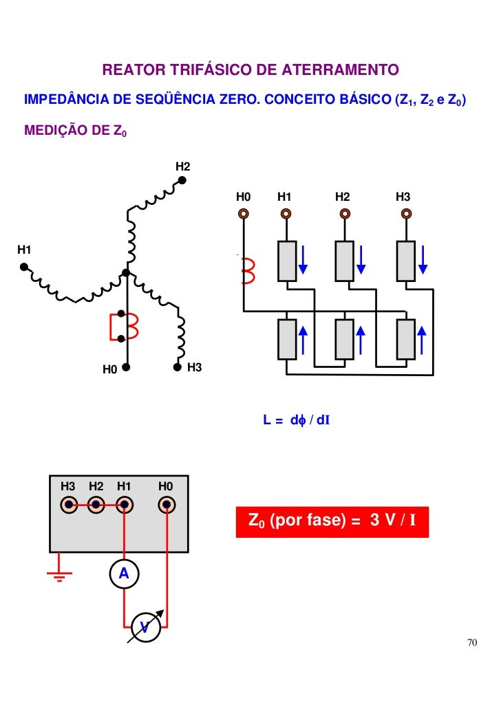 Curso ensaios eletricos dfbb04001fb23