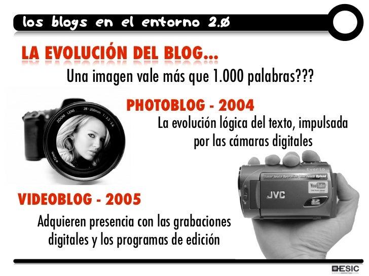 los blogs en el entorno 2.0  LA EVOLUCIÓN DEL BLOG...      Una imagen vale más que 1.000 palabras???                      ...