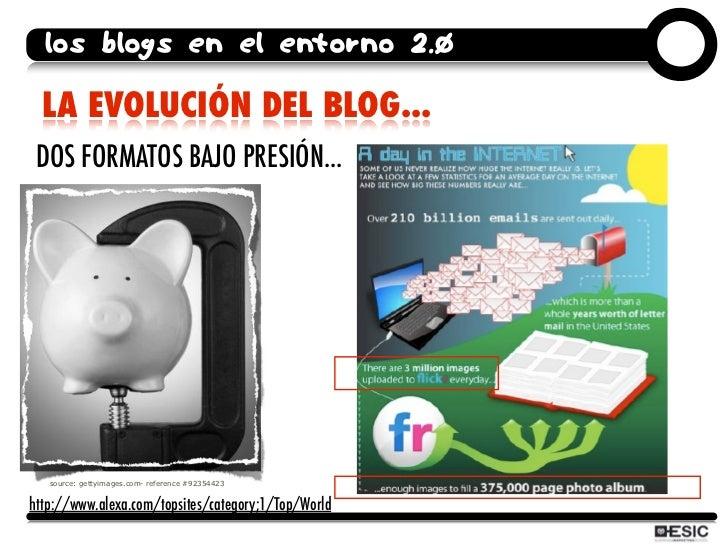 los blogs en el entorno 2.0    LA EVOLUCIÓN DEL BLOG...  DOS FORMATOS BAJO PRESIÓN...        source: gettyimages.com- refe...