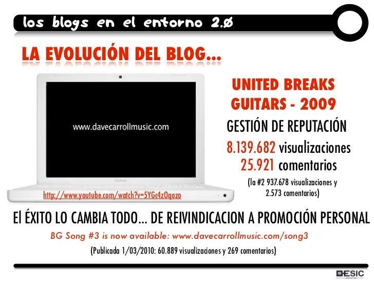 los blogs en el entorno 2.0   LA EVOLUCIÓN DEL BLOG...                                                                   U...