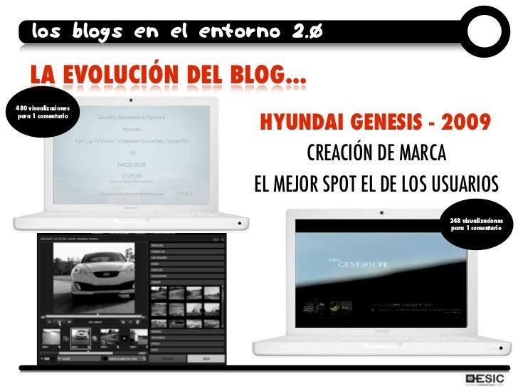 los blogs en el entorno 2.0      LA EVOLUCIÓN DEL BLOG... 480 visualizaciones                             HYUNDAI GENESIS ...