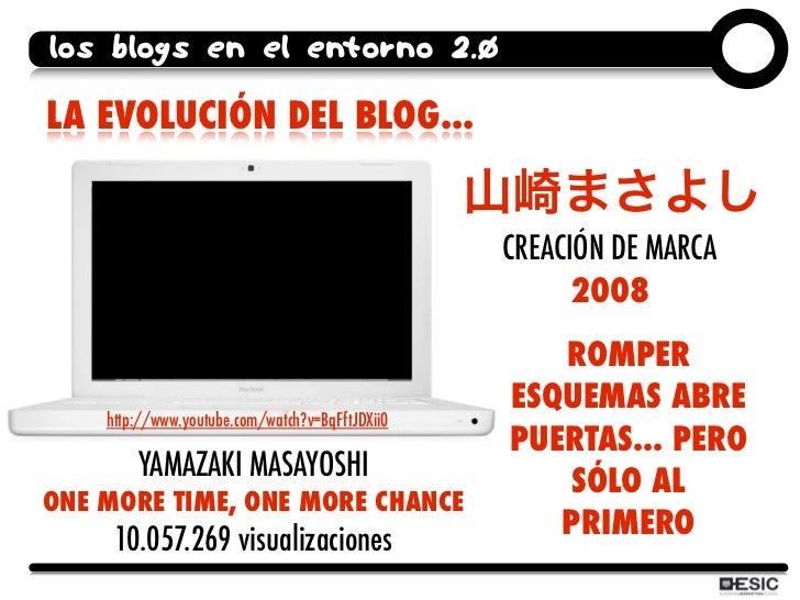 los blogs en el entorno 2.0  LA EVOLUCIÓN DEL BLOG...                                                    CREACIÓN DE MARCA...