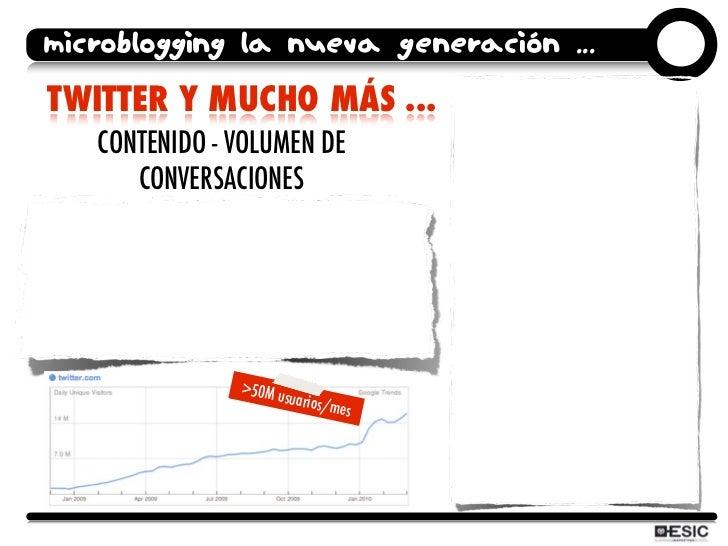 microblogging la nueva generación ... TWITTER Y MUCHO MÁS ...    CONTENIDO - VOLUMEN DE       CONVERSACIONES              ...