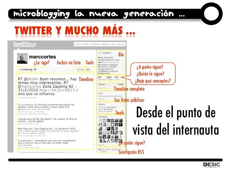microblogging la nueva generación ... TWITTER Y MUCHO MÁS ...                                             Bio     ¿Lo sigo...
