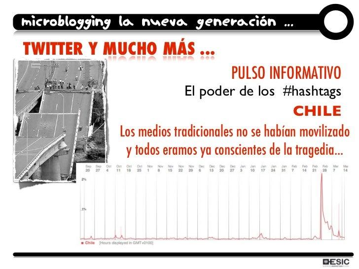microblogging la nueva generación ... TWITTER Y MUCHO MÁS ...                                     PULSO INFORMATIVO       ...