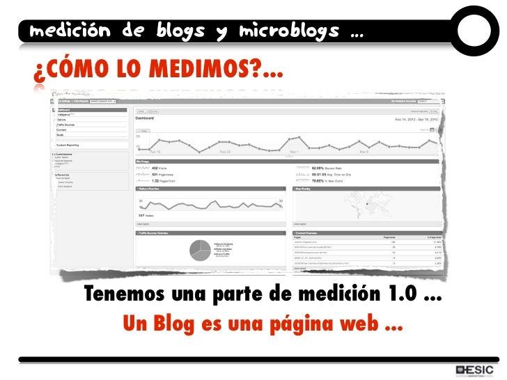 medición de blogs y microblogs ... ¿CÓMO LO MEDIMOS?...          Tenemos una parte de medición 1.0 ...          Un Blog es...