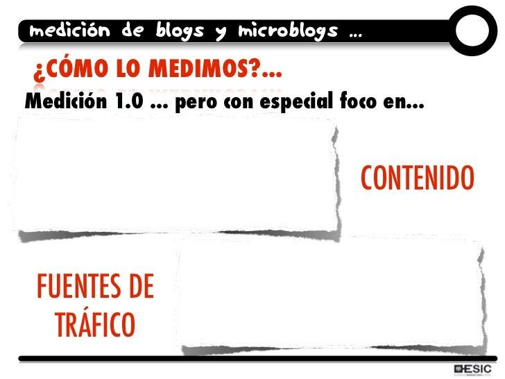 medición de blogs y microblogs ... ¿CÓMO LO MEDIMOS?... Medición 1.0 ... pero con especial foco en...                     ...