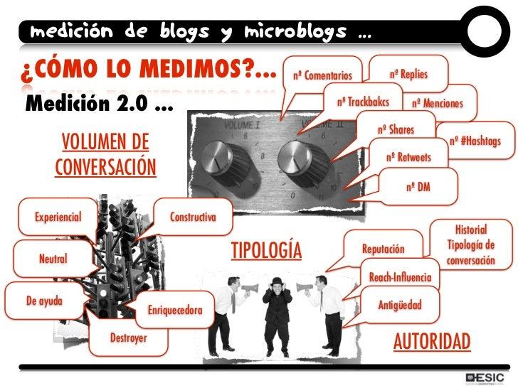 medición de blogs y microblogs ... ¿CÓMO LO MEDIMOS?...                                   nº Comentarios            nº Rep...