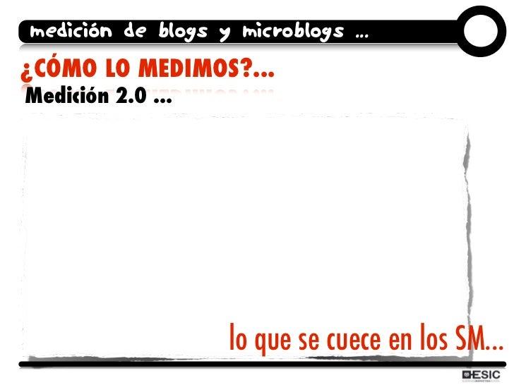 medición de blogs y microblogs ... ¿CÓMO LO MEDIMOS?... Medición 2.0 ...                        lo que se cuece en los SM....
