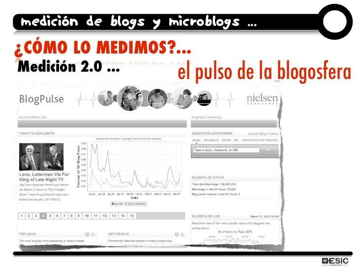 medición de blogs y microblogs ... ¿CÓMO LO MEDIMOS?... Medición 2.0 ...      el pulso de la blogosfera