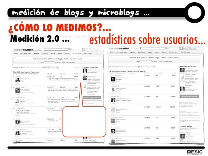 medición de blogs y microblogs ... ¿CÓMO LO MEDIMOS?... Medición 2.0 ...   estadísticas sobre usuarios...