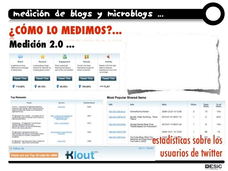 medición de blogs y microblogs ... ¿CÓMO LO MEDIMOS?... Medición 2.0 ...                                     estadísticas ...