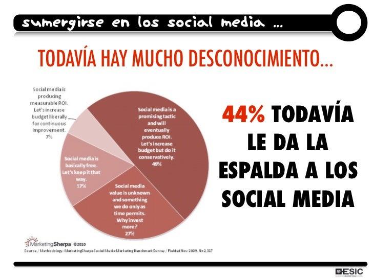 SUMERGIRSE EN LOS SOCIAL MEDIA ...    TODAVÍA HAY MUCHO DESCONOCIMIENTO...                           44% TODAVÍA          ...
