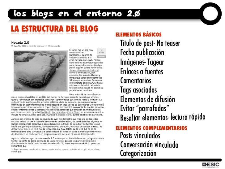 los blogs en el entorno 2.0 LA ESTRUCTURA DEL BLOG                          ELEMENTOS BÁSICOS                           Tí...