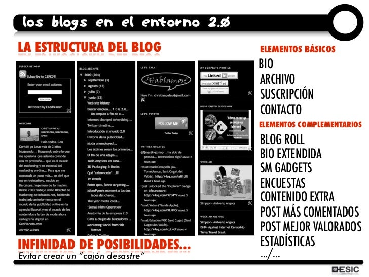 los blogs en el entorno 2.0 LA ESTRUCTURA DEL BLOG             ELEMENTOS BÁSICOS                                    BIO   ...