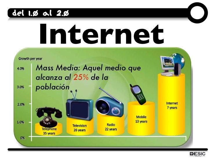 Del 1.0 al 2.0         Internet      Mass Media: Aquel medio que      alcanza al 25% de la      población