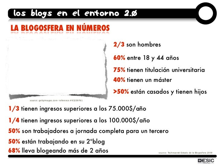 los blogs en el entorno 2.0 LA BLOGOSFERA EN NÚMEROS                                                        2/3 son hombre...