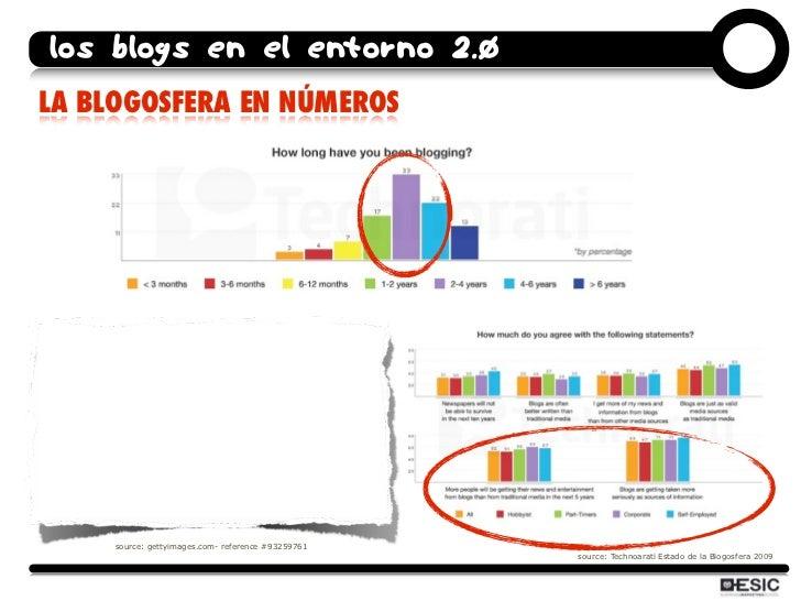 los blogs en el entorno 2.0 LA BLOGOSFERA EN NÚMEROS          source: gettyimages.com- reference #93259761                ...