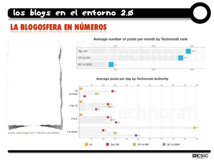 los blogs en el entorno 2.0  LA BLOGOSFERA EN NÚMEROS     source: gettyimages.com- reference #92304462