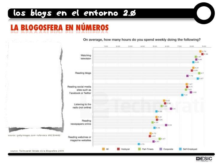 los blogs en el entorno 2.0  LA BLOGOSFERA EN NÚMEROS     source: gettyimages.com- reference #92304462      source: Techno...