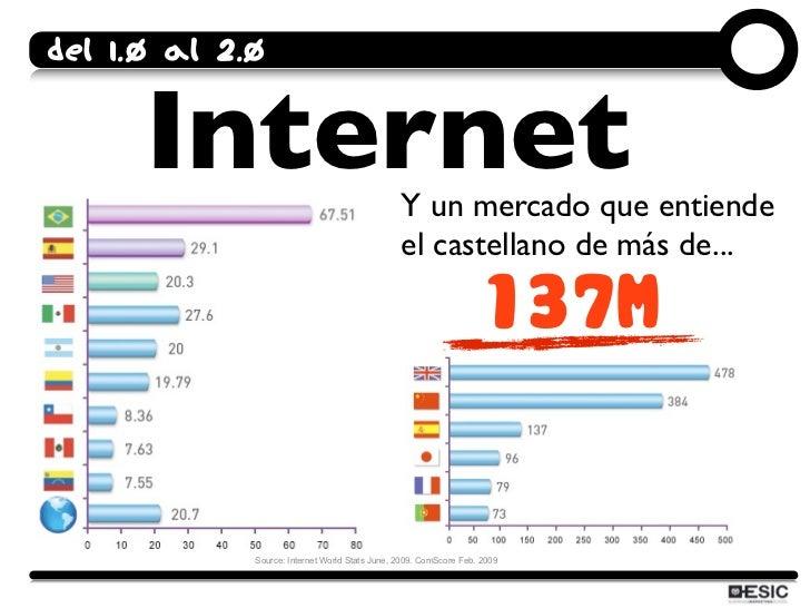 Del 1.0 al 2.0         Internet                                  Y un mercado que entiende                                ...