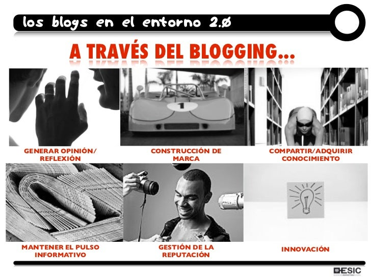 los blogs en el entorno 2.0            A TRAVÉS DEL BLOGGING...    GENERAR OPINIÓN/    CONSTRUCCIÓN DE   COMPARTIR/ADQUIRI...