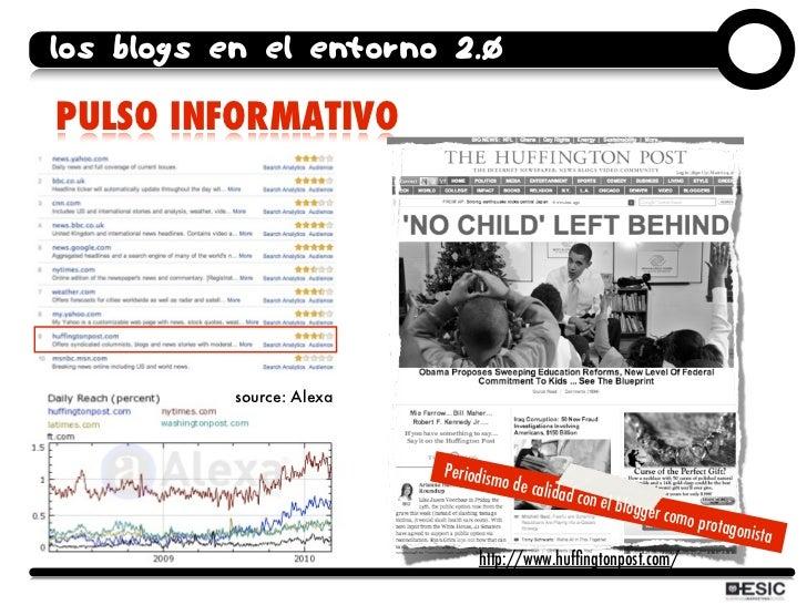 los blogs en el entorno 2.0  PULSO INFORMATIVO               source: Alexa                              Periodis          ...