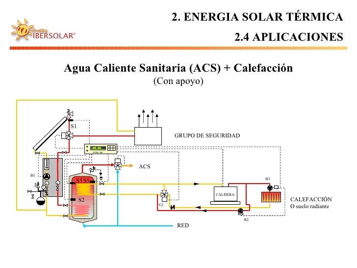 Energ a solar - Sistema de calefaccion economico ...
