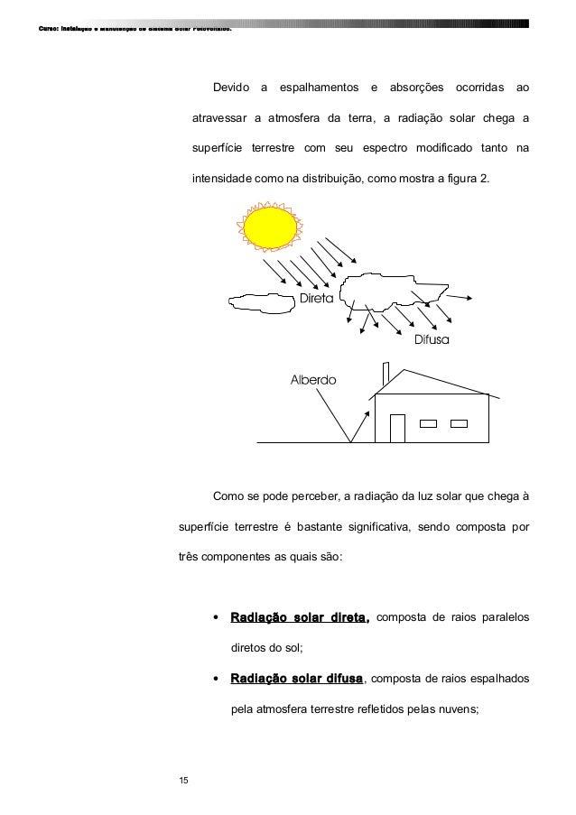 Curso: Instalação e Manutenção de Sistema Solar Fotovoltaico. Devido a espalhamentos e absorções ocorridas ao atravessar a...