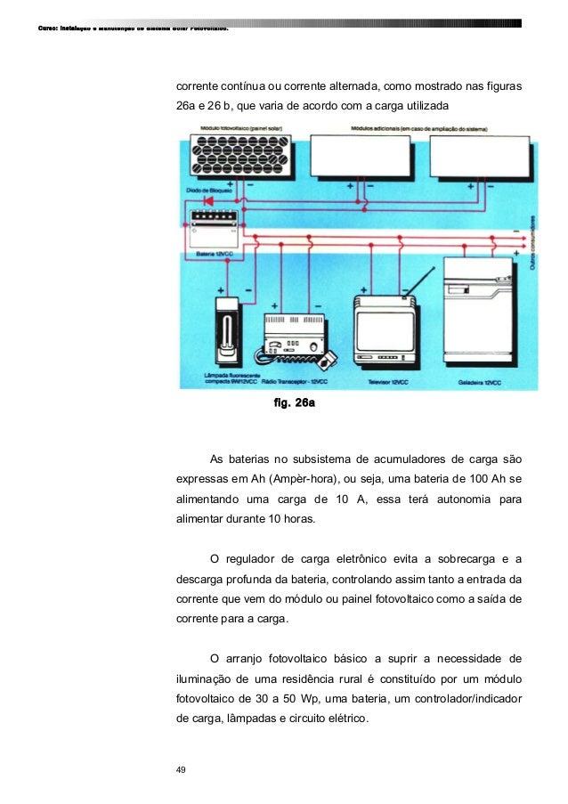 Curso: Instalação e Manutenção de Sistema Solar Fotovoltaico. corrente contínua ou corrente alternada, como mostrado nas f...