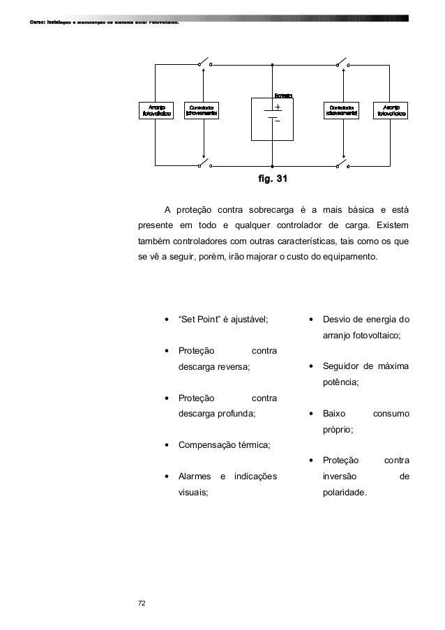 Curso: Instalação e Manutenção de Sistema Solar Fotovoltaico. fig. 31 A proteção contra sobrecarga é a mais básica e está ...
