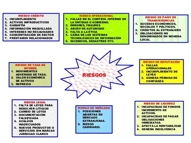 Curso Gestión de Riesgos DIC.2013 - Dr. Miguel Aguilar Serrano