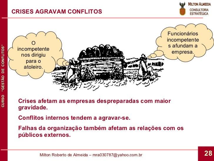 CRISES AGRAVAM CONFLITOS Crises afetam as empresas despreparadas com maior gravidade. Conflitos internos tendem a agravar-...
