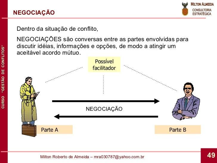 NEGOCIAÇÃO Dentro da situação de conflito, NEGOCIAÇÕES são conversas entre as partes envolvidas para discutir idéias, info...