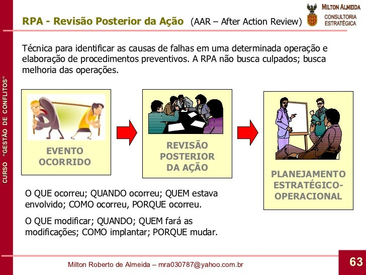RPA - Revisão Posterior da Ação   (AAR – After Action Review) Técnica para identificar as causas de falhas em uma determin...