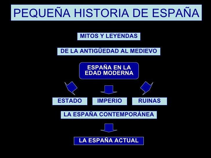 Curso historia
