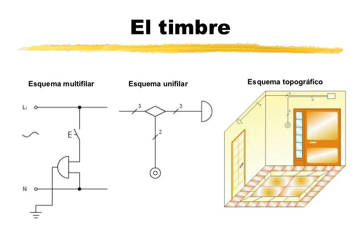Curso instalaciones domiciliarias 2011 for Puntos de luz vivienda