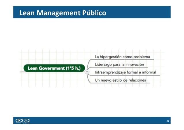 management public curs