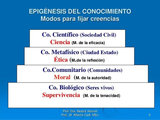 CURSO INTRODUCTORIO DE METODOLOGIA DE LA INVESTIGACION Slide 3