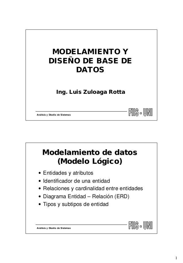 1 Análisis y Diseño de Sistemas MODELAMIENTO Y DISEÑO DE BASE DE DATOS Ing. LuisIng. Luis Zuloaga RottaZuloaga Rotta Análi...
