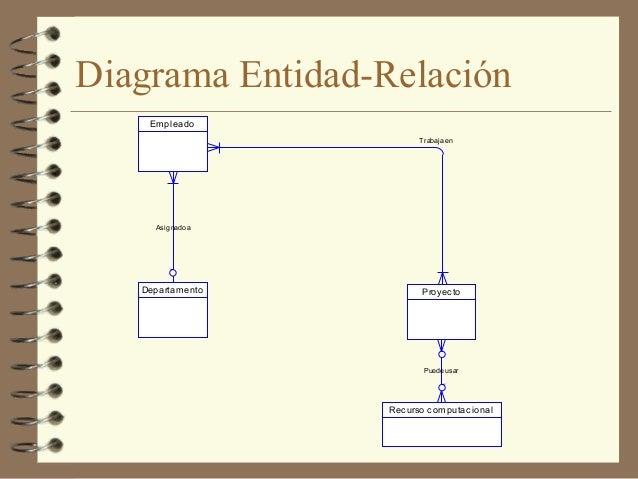 Curso Modelamiento De Datos Slide 3