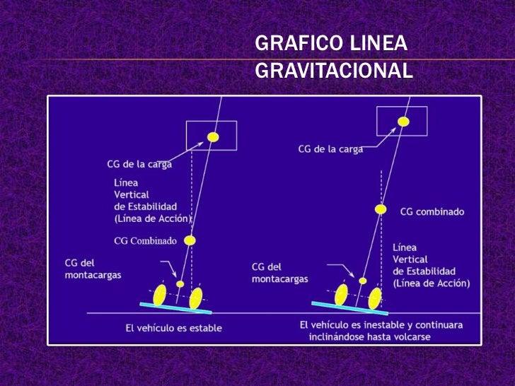 ETAPAS DE LA INSPECCIÓN  Revisión de                    • hidráulico, motor, agua, liquido de frenos,   Niveles           ...