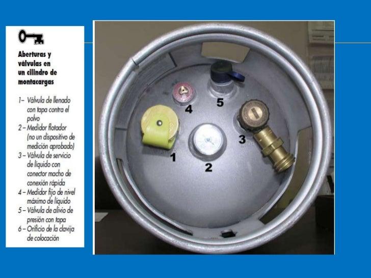 CURSO MONTACARGAS Resumido