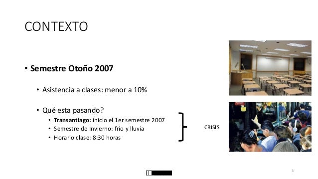CONTEXTO  •Semestre Otoño 2007  •Asistencia a clases: menor a 10%  •Qué esta pasando?  •Transantiago:inicio el 1er semestr...