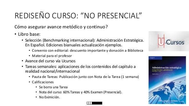"""REDISEÑO CURSO: """"NO PRESENCIAL""""  Cómo asegurar avance metódico y continuo?  •Libro base:  •Selección (Benchmarking interna..."""