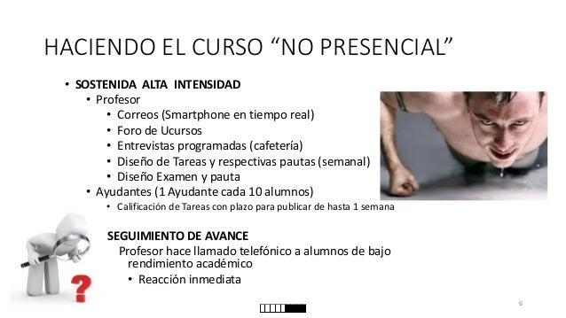 """HACIENDO EL CURSO """"NO PRESENCIAL""""  •SOSTENIDA ALTA INTENSIDAD  •Profesor  •Correos (Smartphone en tiempo real)  •Foro de U..."""
