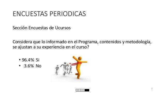 ENCUESTAS PERIODICAS  Sección Encuestas de Ucursos  Considera que lo informado en el Programa, contenidos y metodología, s...