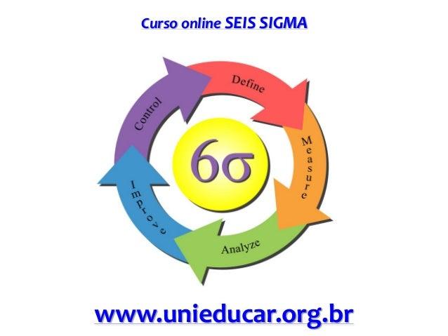 Curso online SEIS SIGMA www.unieducar.org.br