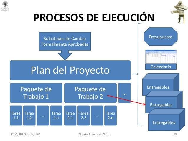 Curso project management 04 procesos de gesti n de proyectos for Proyecto de construccion de aulas de clases