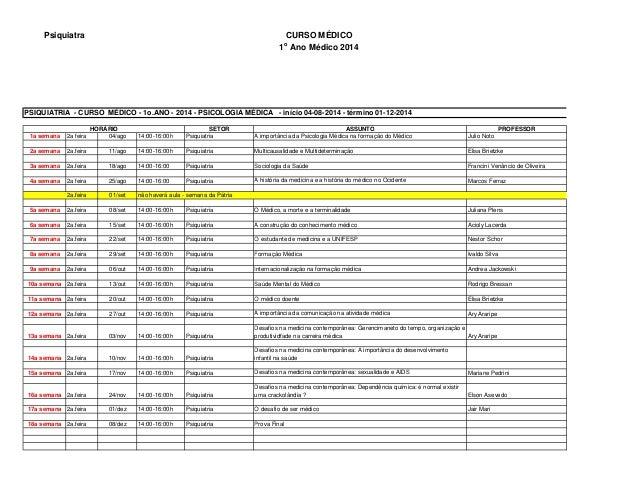 Psiquiatra CURSO MÉDICO 1o Ano Médico 2014 PSIQUIATRIA - CURSO MÉDICO - 1o.ANO - 2014 - PSICOLOGIA MÉDICA - início 04-08-2...